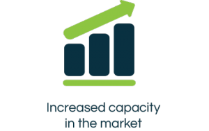 Market capacity icon with text
